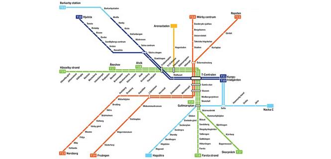 Bygg både Förbifart och tunnelbana